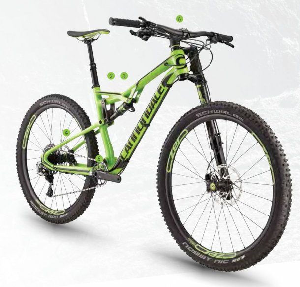 Cannondale Habit Carbon